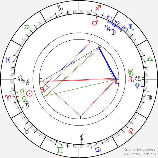 Jon Keeyes birth chart, Jon Keeyes astro natal horoscope, astrology