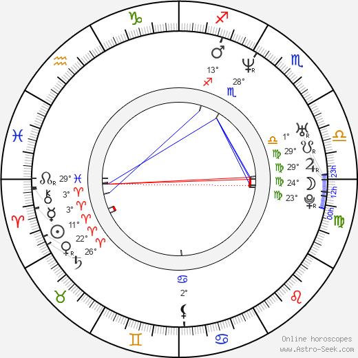 Nabil Ayouch birth chart, biography, wikipedia 2019, 2020