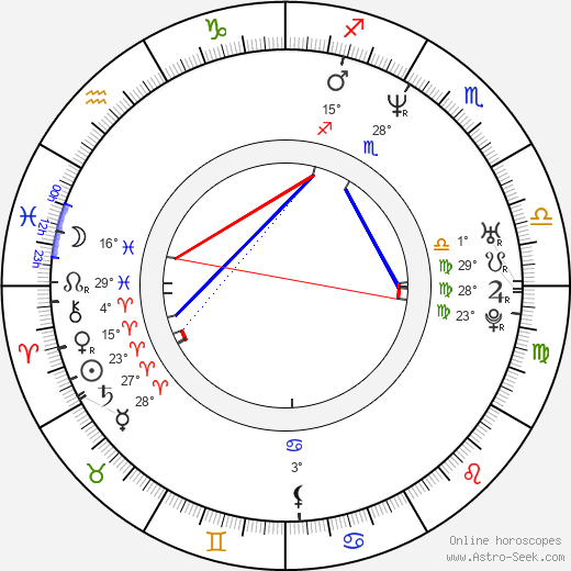 Oren Sarch birth chart, biography, wikipedia 2020, 2021