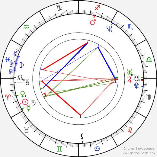 Oren Sarch birth chart, Oren Sarch astro natal horoscope, astrology