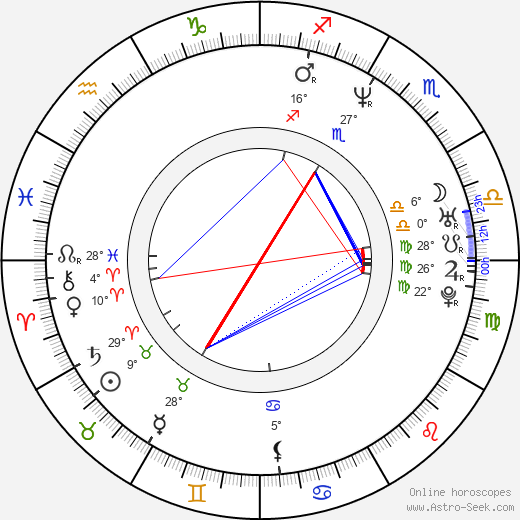 Paul Adelstein birth chart, biography, wikipedia 2019, 2020