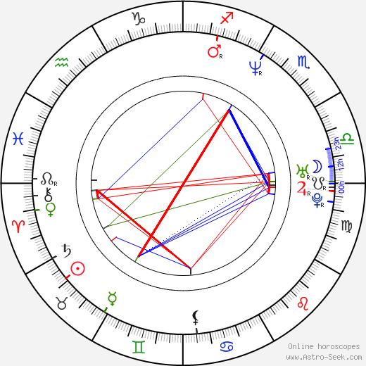 Paul Adelstein birth chart, Paul Adelstein astro natal horoscope, astrology