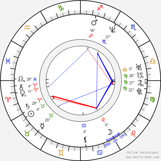 Rory McCann birth chart, biography, wikipedia 2019, 2020