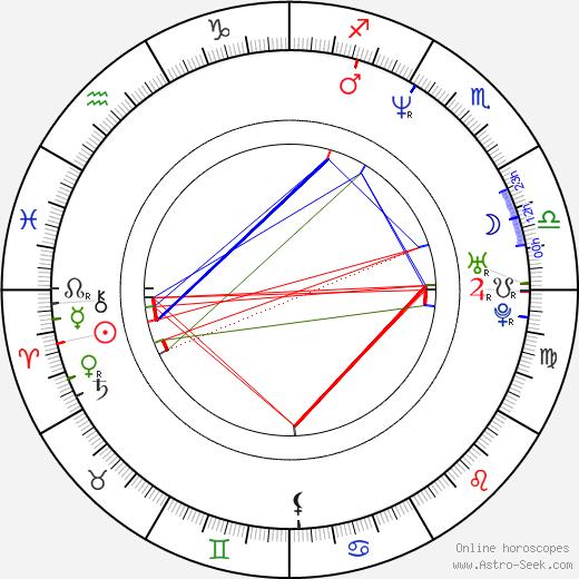 Seiichi Tanabe день рождения гороскоп, Seiichi Tanabe Натальная карта онлайн