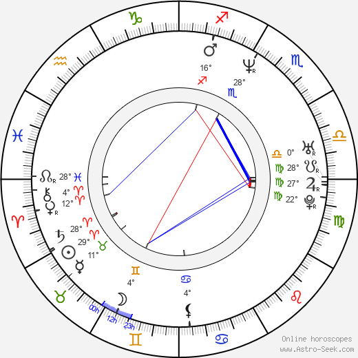 Shannon Lee birth chart, biography, wikipedia 2019, 2020