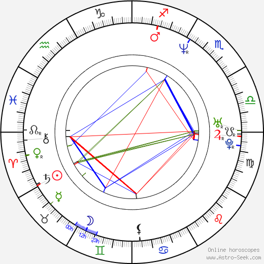 Shannon Lee birth chart, Shannon Lee astro natal horoscope, astrology