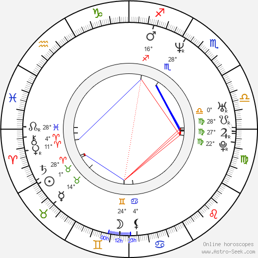 Toby Stephens birth chart, biography, wikipedia 2017, 2018