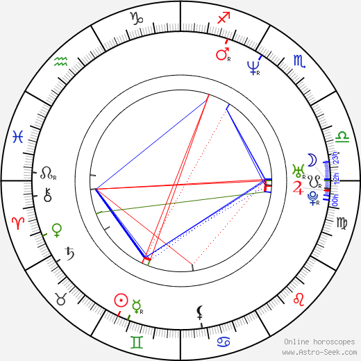 Aaron Michael Lacey astro natal birth chart, Aaron Michael Lacey horoscope, astrology