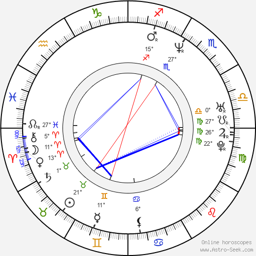Beto Gómez birth chart, biography, wikipedia 2020, 2021
