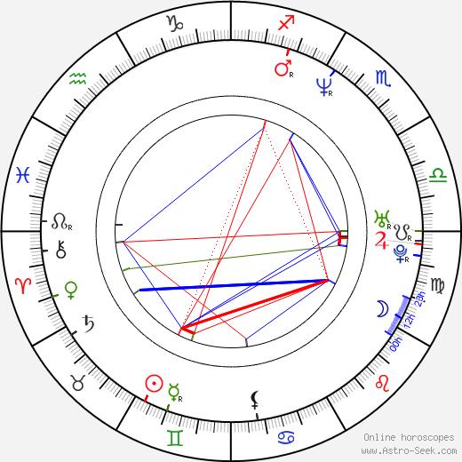 Carl Anthony Payne II день рождения гороскоп, Carl Anthony Payne II Натальная карта онлайн