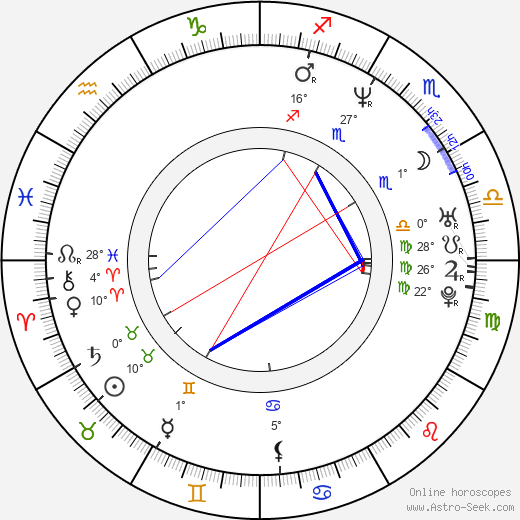 Carrie Stevens birth chart, biography, wikipedia 2019, 2020