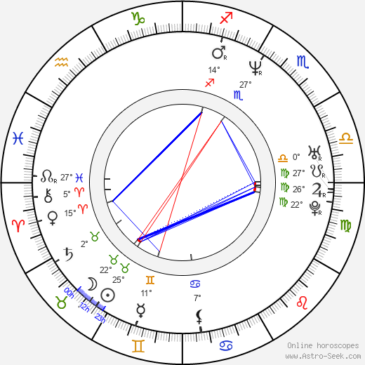 Danielle Spencer birth chart, biography, wikipedia 2019, 2020