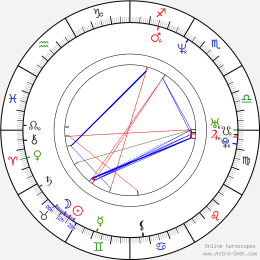 Danielle Spencer astro natal birth chart, Danielle Spencer horoscope, astrology