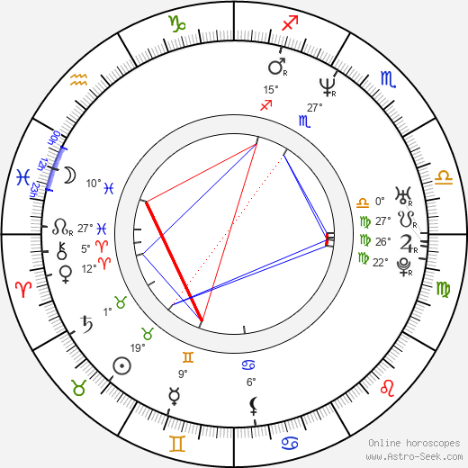 Dennis Bergkamp birth chart, biography, wikipedia 2017, 2018