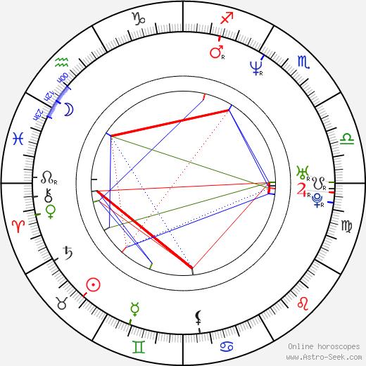 Diederik Ebbinge birth chart, Diederik Ebbinge astro natal horoscope, astrology