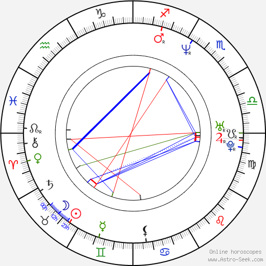 Emmitt Smith день рождения гороскоп, Emmitt Smith Натальная карта онлайн