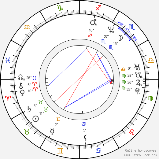 Eric de Montalier birth chart, biography, wikipedia 2019, 2020