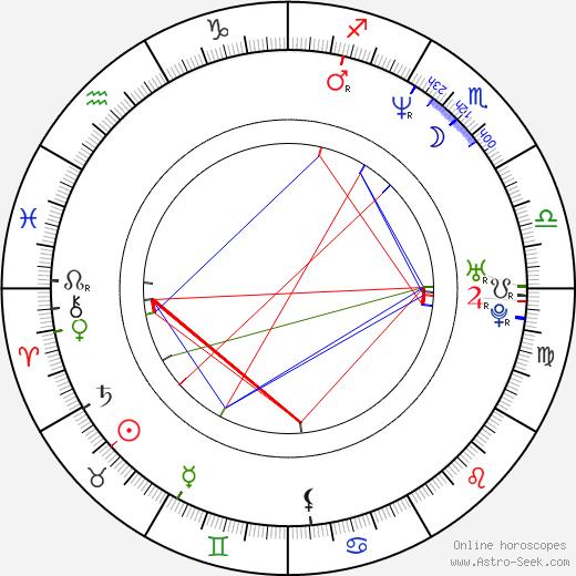 Eric de Montalier birth chart, Eric de Montalier astro natal horoscope, astrology