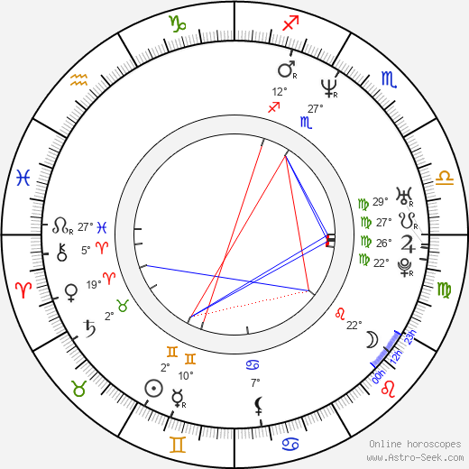 Felissa rose astro birth chart horoscope date of birth felissa rose birth chart biography wikipedia 2017 2018 ccuart Gallery