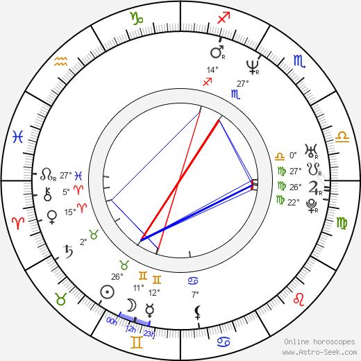 Frances Callier birth chart, biography, wikipedia 2020, 2021
