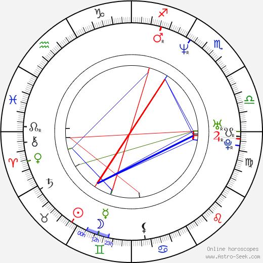 Frances Callier birth chart, Frances Callier astro natal horoscope, astrology