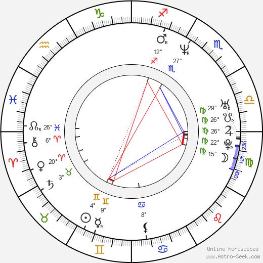 Glen Drover birth chart, biography, wikipedia 2020, 2021