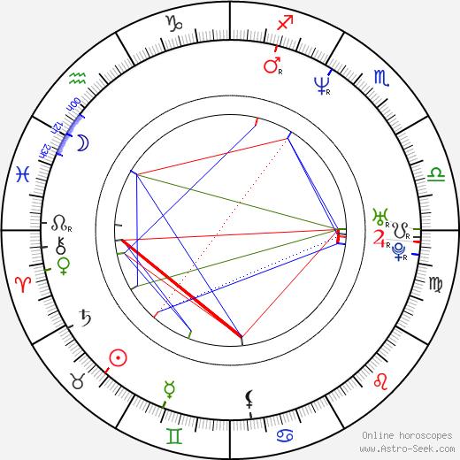 Хадсон Лейк Hudson Leick день рождения гороскоп, Hudson Leick Натальная карта онлайн