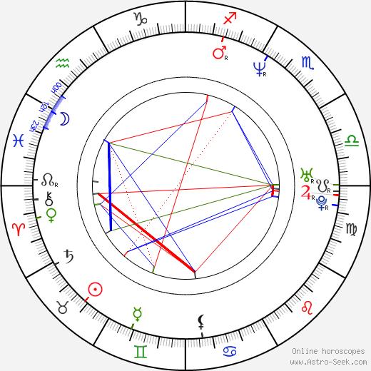 Джо Карнахан Joe Carnahan день рождения гороскоп, Joe Carnahan Натальная карта онлайн