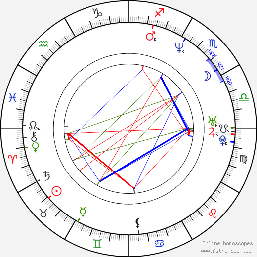 John E. Moyer astro natal birth chart, John E. Moyer horoscope, astrology