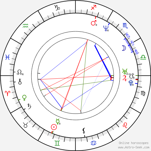 Justin Kirk astro natal birth chart, Justin Kirk horoscope, astrology