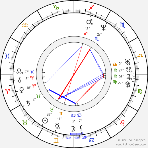 Laurent Courtiaud birth chart, biography, wikipedia 2019, 2020