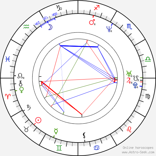 Marie Bäumer astro natal birth chart, Marie Bäumer horoscope, astrology
