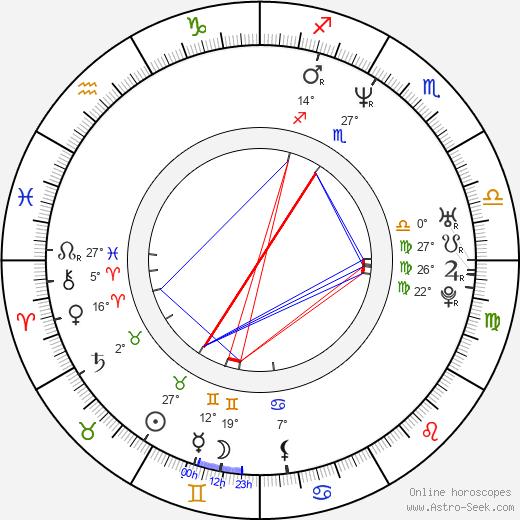 Melahat Abbasova birth chart, biography, wikipedia 2020, 2021
