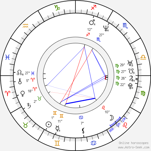 Michael Kelly birth chart, biography, wikipedia 2019, 2020