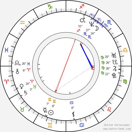 Naomi Kawase birth chart, biography, wikipedia 2020, 2021