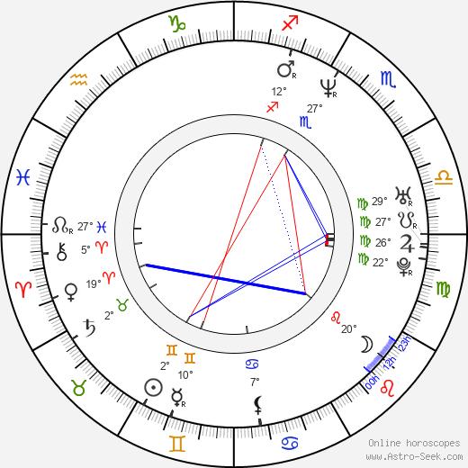 Natasha Arthy birth chart, biography, wikipedia 2019, 2020
