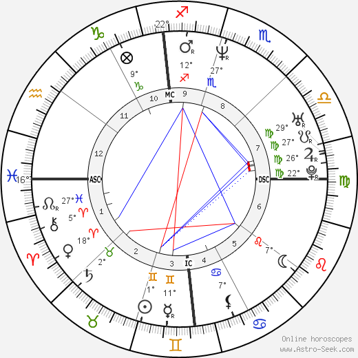 Paula Brown birth chart, biography, wikipedia 2019, 2020