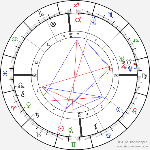 Paula Brown astro natal birth chart, Paula Brown horoscope, astrology