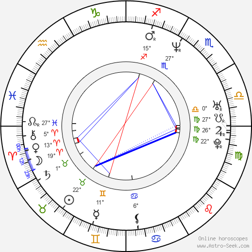 Radovan Biegl birth chart, biography, wikipedia 2019, 2020