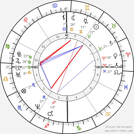 Sean Richard Sellers birth chart, biography, wikipedia 2019, 2020