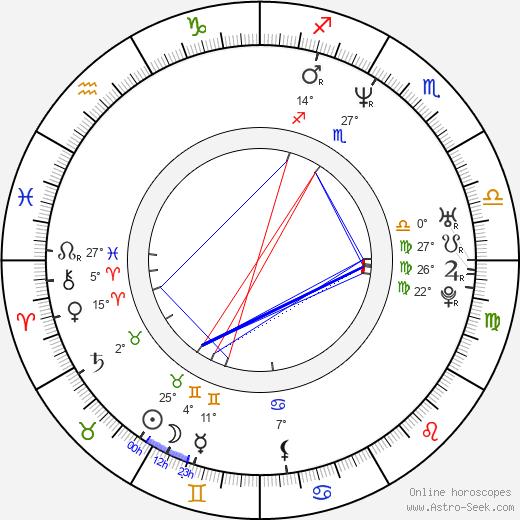 Stephen Hall birth chart, biography, wikipedia 2019, 2020