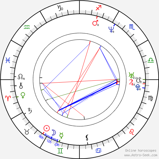 Stephen Hall birth chart, Stephen Hall astro natal horoscope, astrology