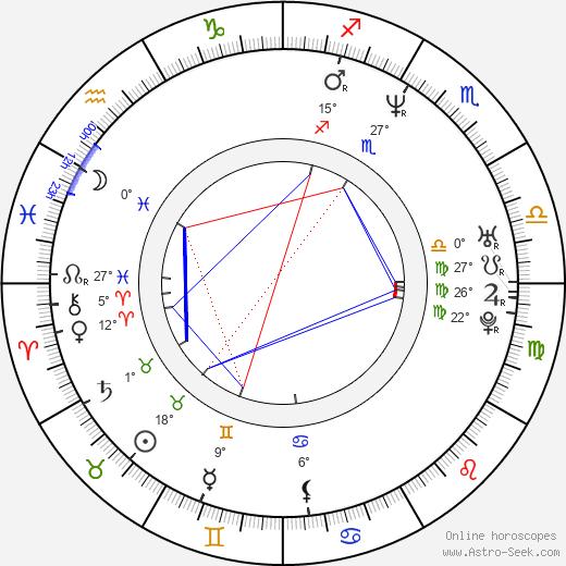 Teresa Hill birth chart, biography, wikipedia 2018, 2019