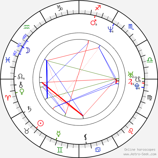 Teresa Hill astro natal birth chart, Teresa Hill horoscope, astrology
