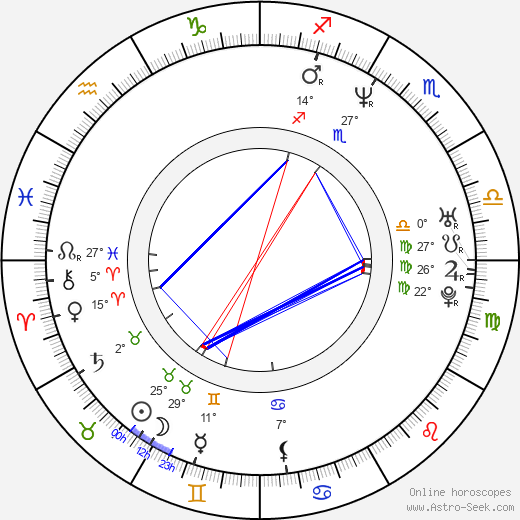 Tracey Gold birth chart, biography, wikipedia 2017, 2018