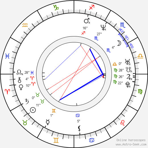 Wes Anderson birth chart, biography, wikipedia 2020, 2021