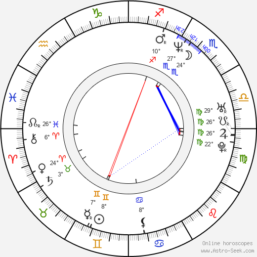 Wojciech Majchrzak birth chart, biography, wikipedia 2019, 2020