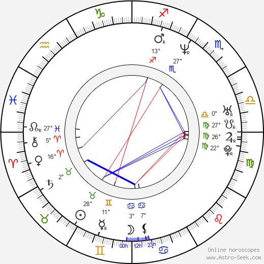 Yvan Gauthier birth chart, biography, wikipedia 2019, 2020