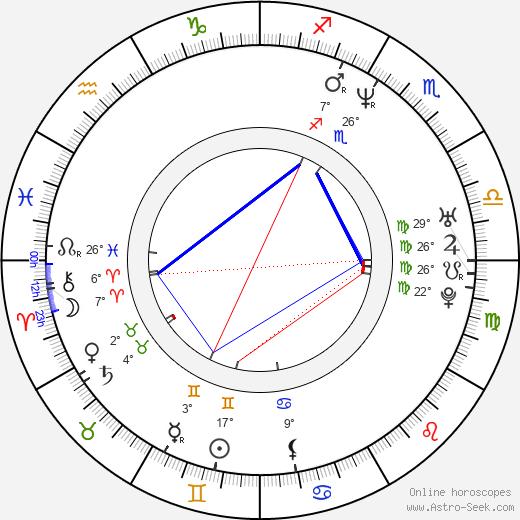 Abra Moore birth chart, biography, wikipedia 2018, 2019