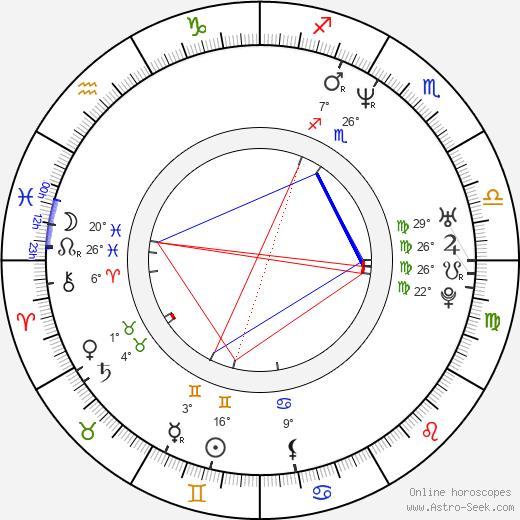 Adam Buxton birth chart, biography, wikipedia 2019, 2020
